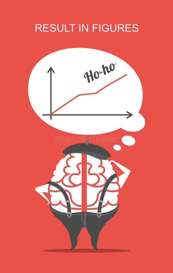 Cálculo da mente ilustração do vetor