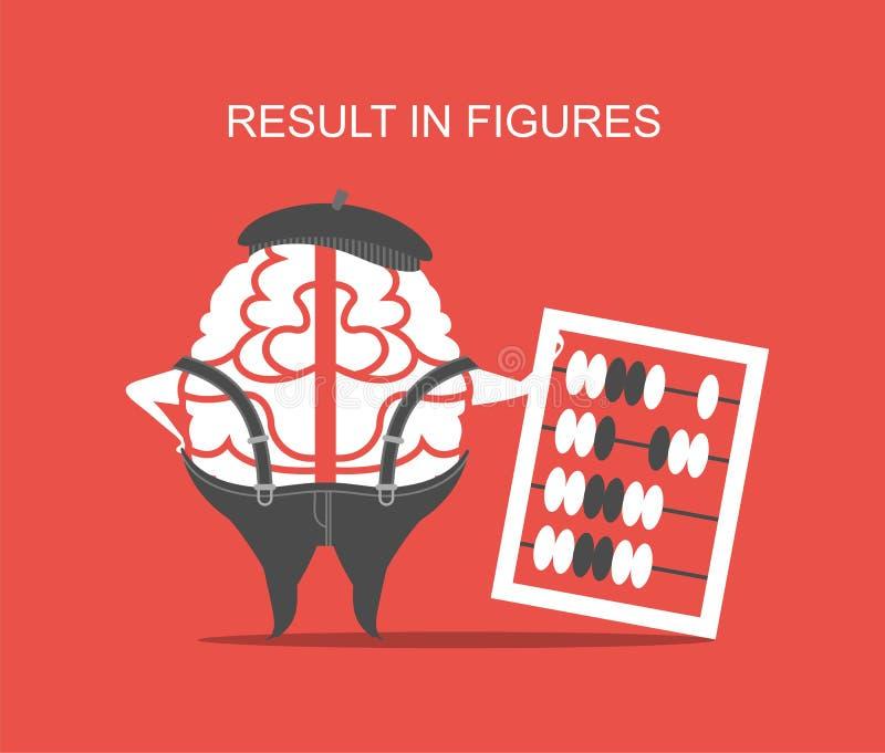 Cálculo da mente ilustração stock