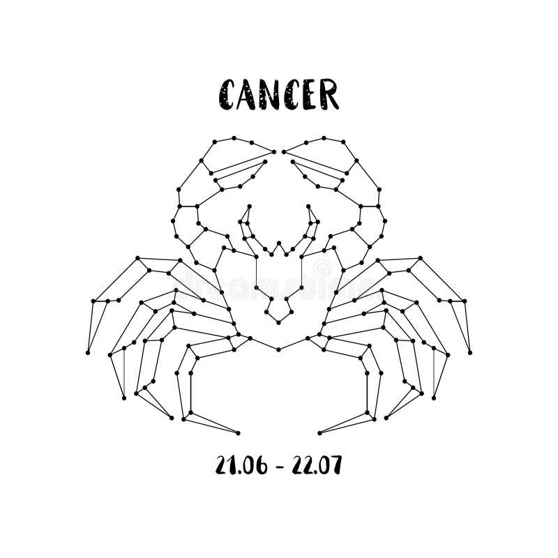 Cáncer de la muestra del zodiaco Diseñe el elemento para los aviadores o las tarjetas de felicitación, emblema, logotipo Símbolo  ilustración del vector