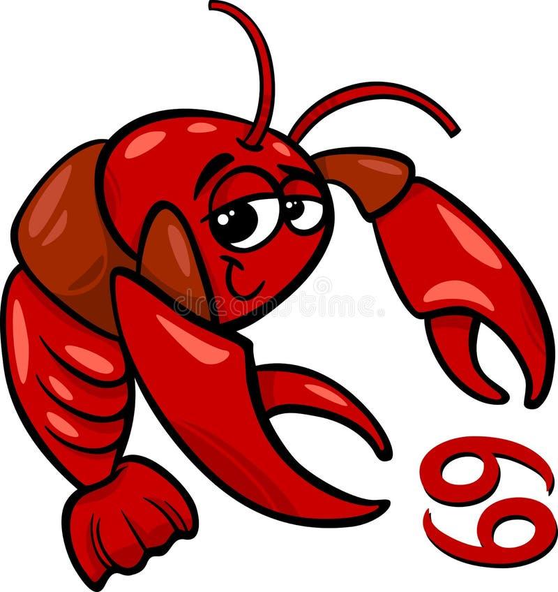Câncer ou o sinal do zodíaco do caranguejo ilustração do vetor