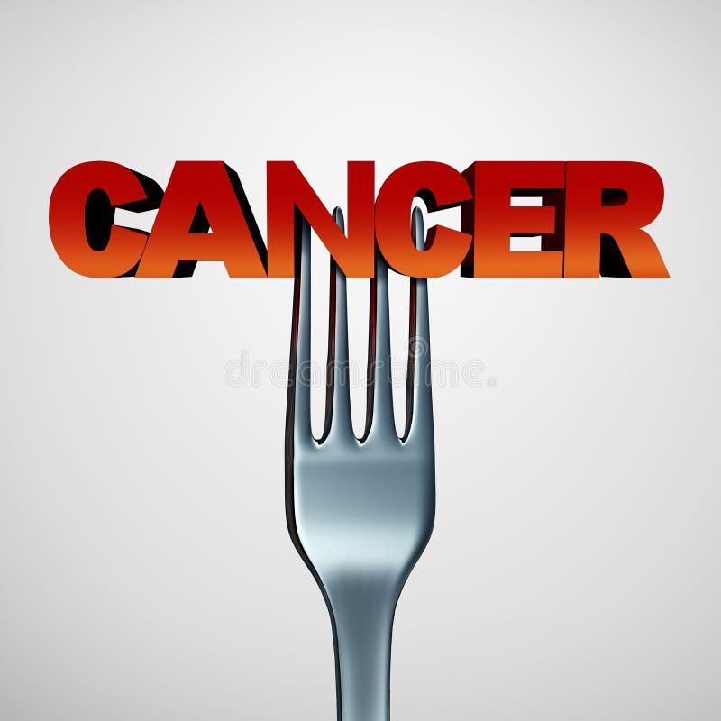 Câncer que causa o alimento ilustração do vetor