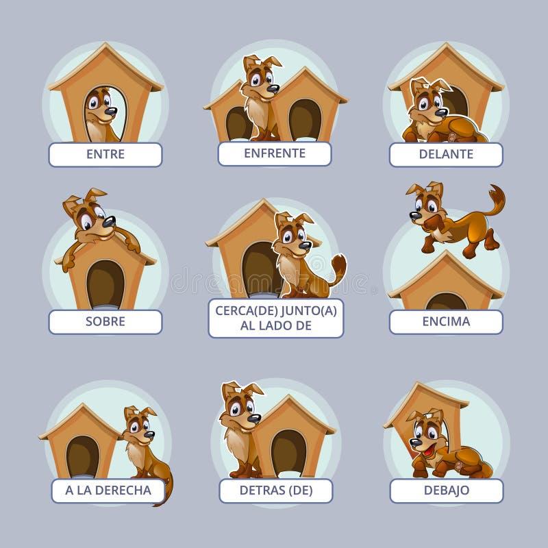 Cão dos desenhos animados nas poses diferentes a ilustrar ilustração do vetor