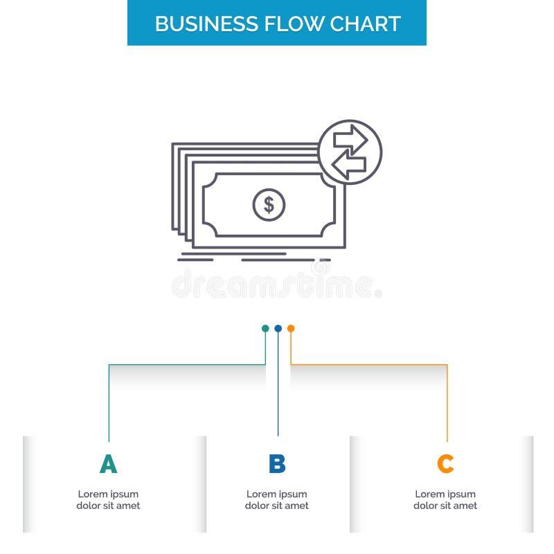 Cédulas, dinheiro, dólares, fluxo, projeto do fluxograma do negócio de dinheiro com 3 etapas Linha ?cone para o molde do fundo da ilustração royalty free
