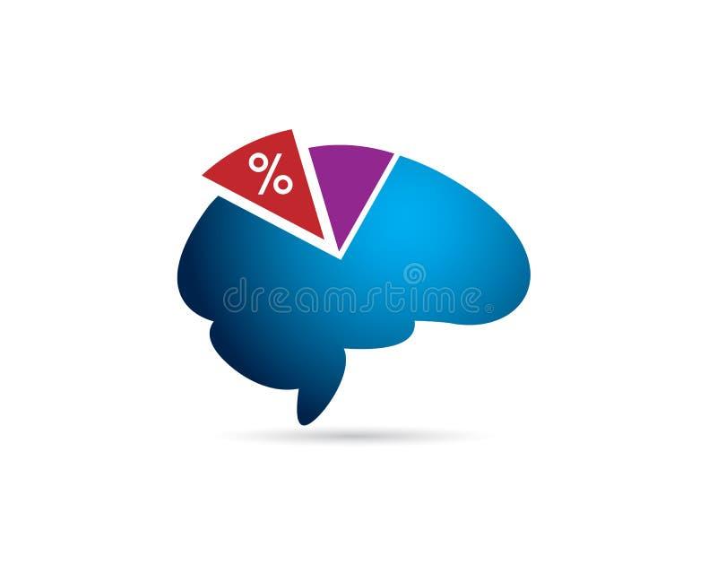 Cérebro azul com porcentagem do gráfico de pizza ilustração royalty free