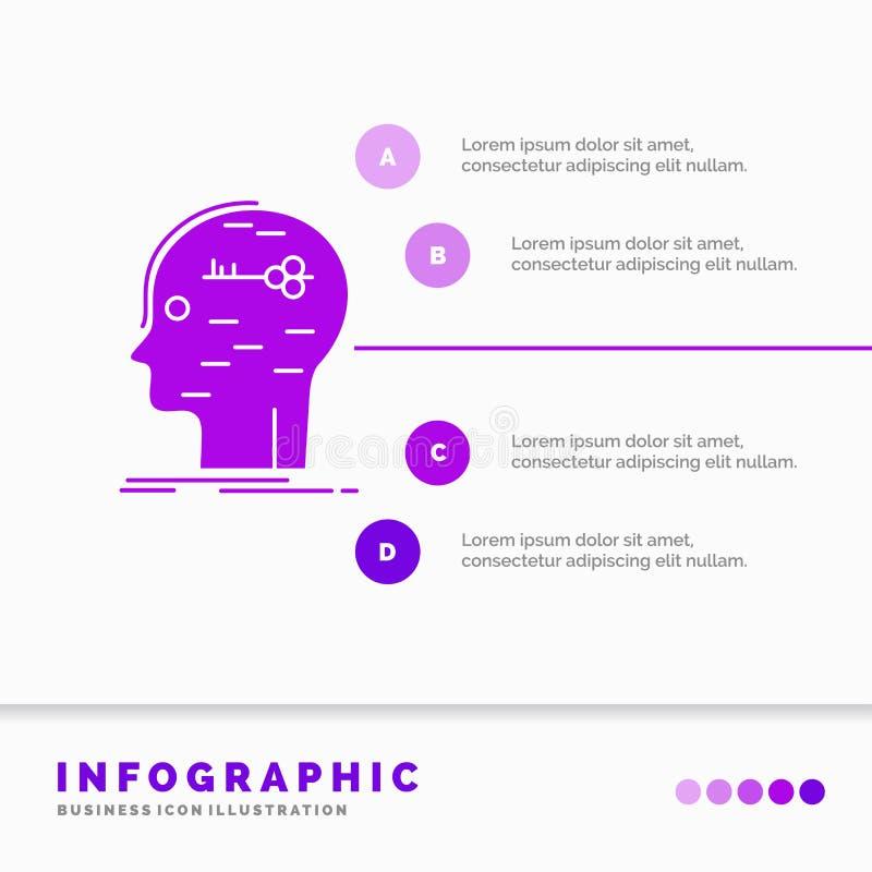 cérebro, corte, corte, molde chave, da mente de Infographics para o Web site e apresentação Vetor infographic do estilo do ?cone  ilustração stock