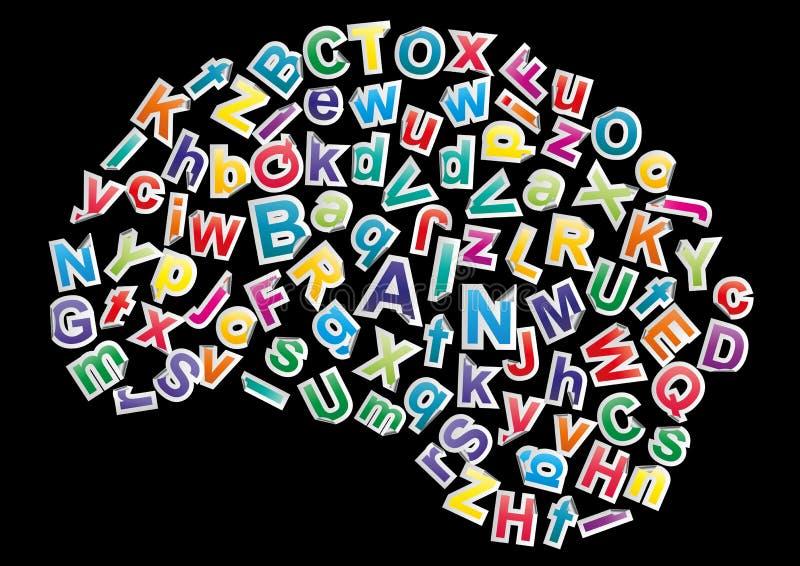 Cérebro da letra ilustração stock