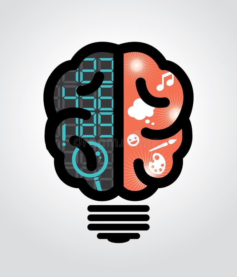 Cérebro direito de cérebro esquerdo do bulbo da ideia ilustração stock