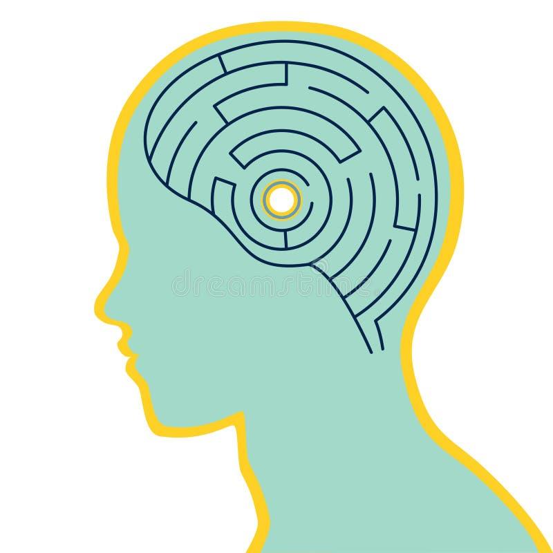 Cérebro do labirinto na ilustração principal humana do vetor ilustração stock