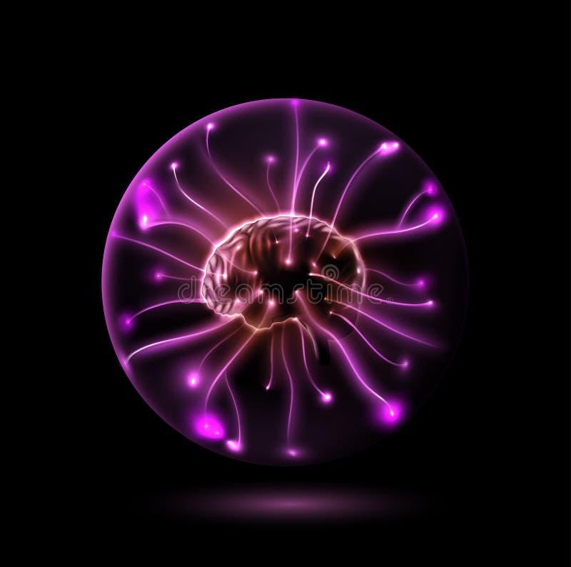 Cérebro do poder ilustração do vetor