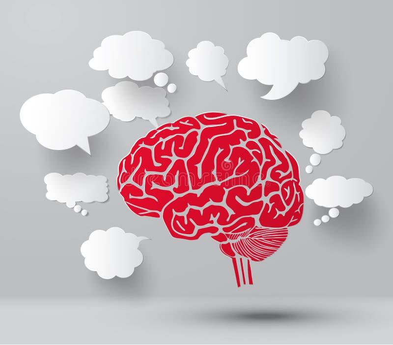 Cérebro e grupo de bolhas do discurso do papel vazio ilustração stock
