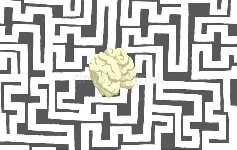 Cérebro escondido no labirinto ou no labirinto complexo ilustração do vetor