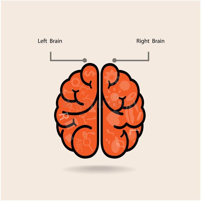 Cérebro esquerdo e símbolo do cérebro direito, sinal da faculdade criadora, ilustração do vetor