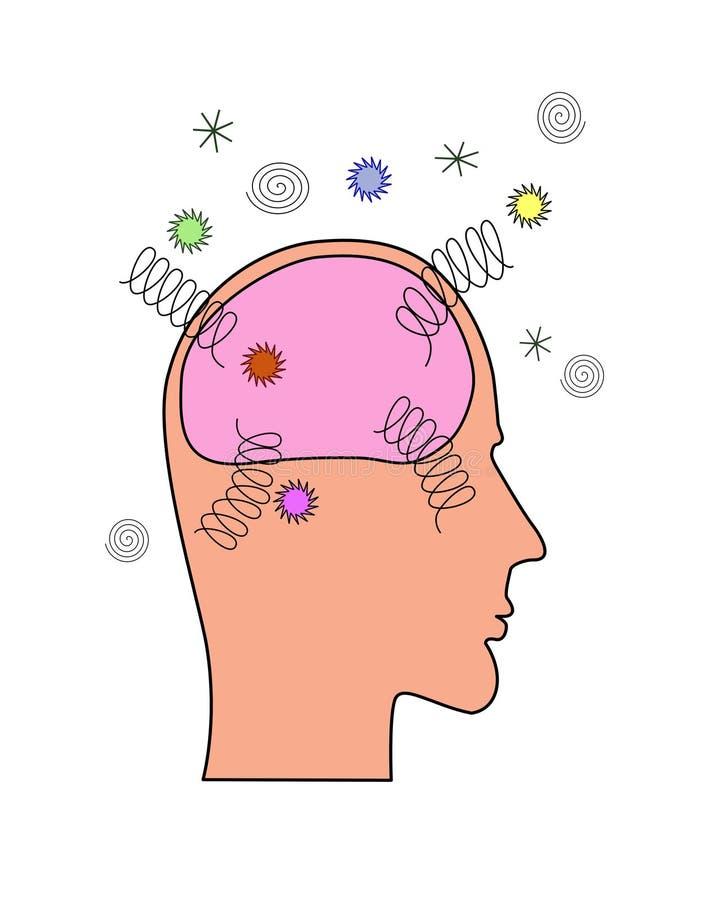 Cérebro quebrado ilustração royalty free