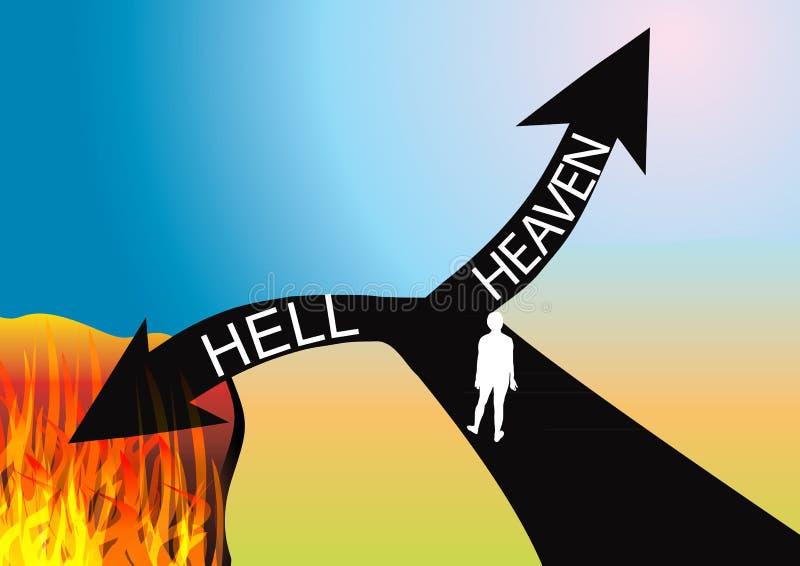 Céu e inferno ilustração do vetor