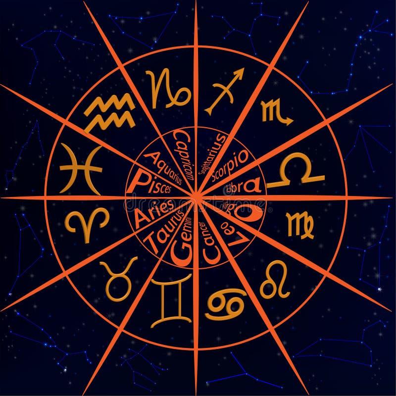 Círculo con las muestras del zodia ilustración del vector