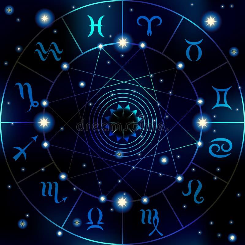 Círculo con las muestras del zodiaco ilustración del vector