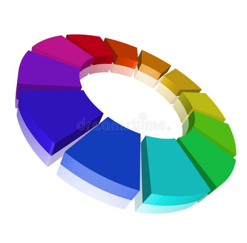 Círculo cromático ilustração stock