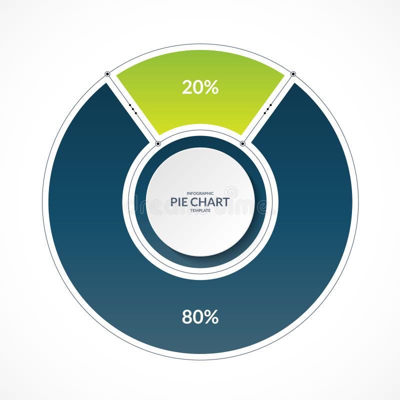 Círculo da carta de torta de Infographic na linha fina estilo liso Parte de 20 e 80 por cento Ilustração do vetor ilustração do vetor