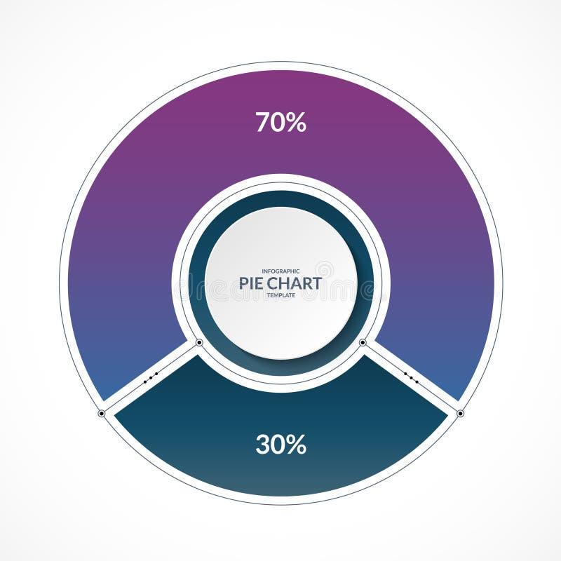Círculo da carta de torta de Infographic na linha fina estilo liso Parte de 70 e 30 por cento Ilustração do vetor ilustração royalty free