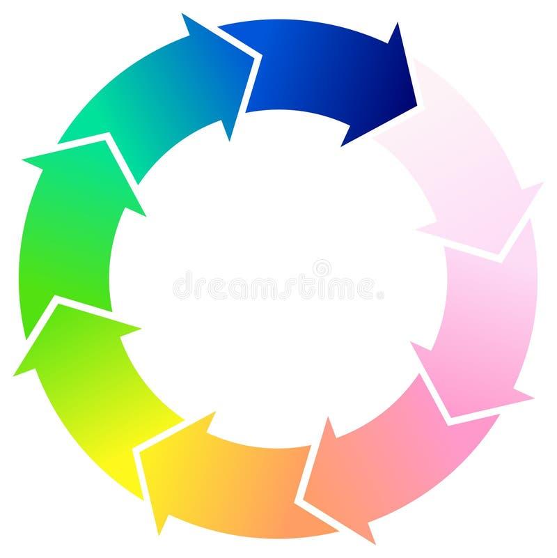 Círculo de flechas ilustración del vector