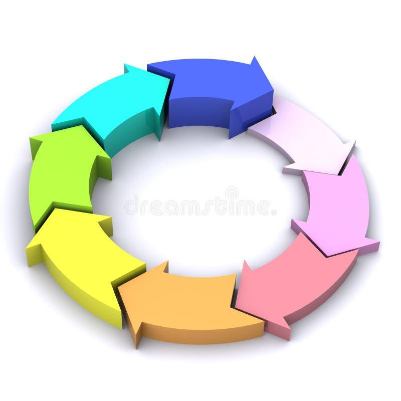 Círculo de flechas stock de ilustración
