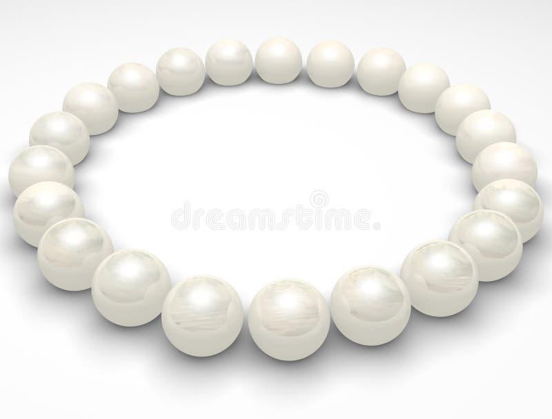 Círculo de las perlas