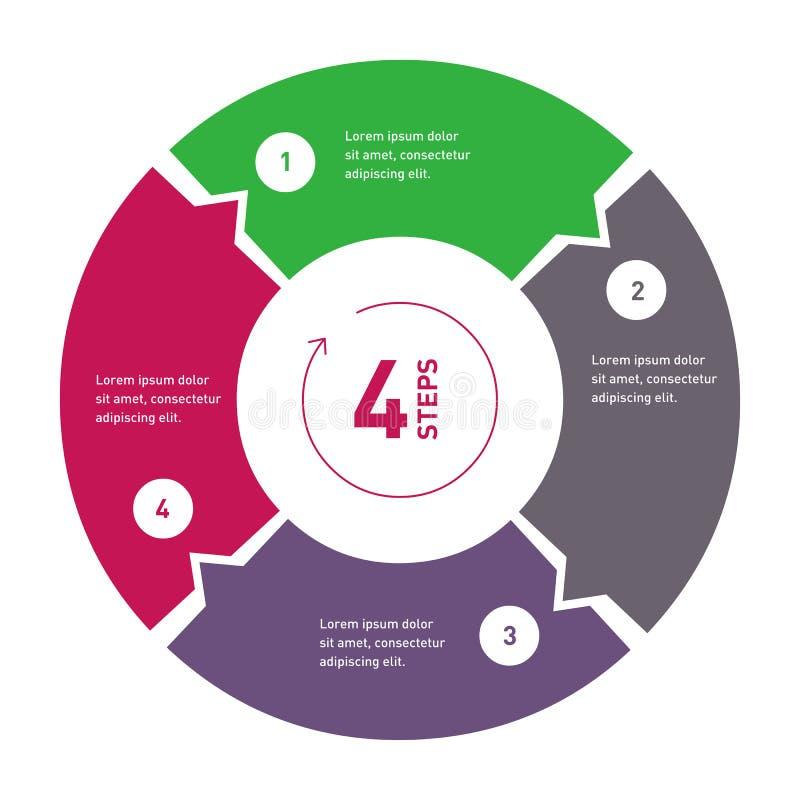 círculo de proceso de 4 pasos infographic Plantilla para el diagrama, informe anual, presentación, carta, diseño web ilustración del vector