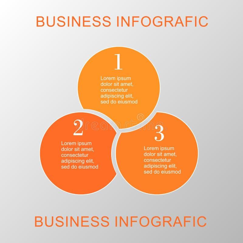 Círculo del diagrama del negocio imágenes de archivo libres de regalías