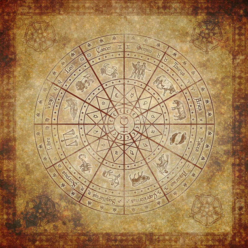 Círculo do zodíaco no papel muito velho ilustração do vetor