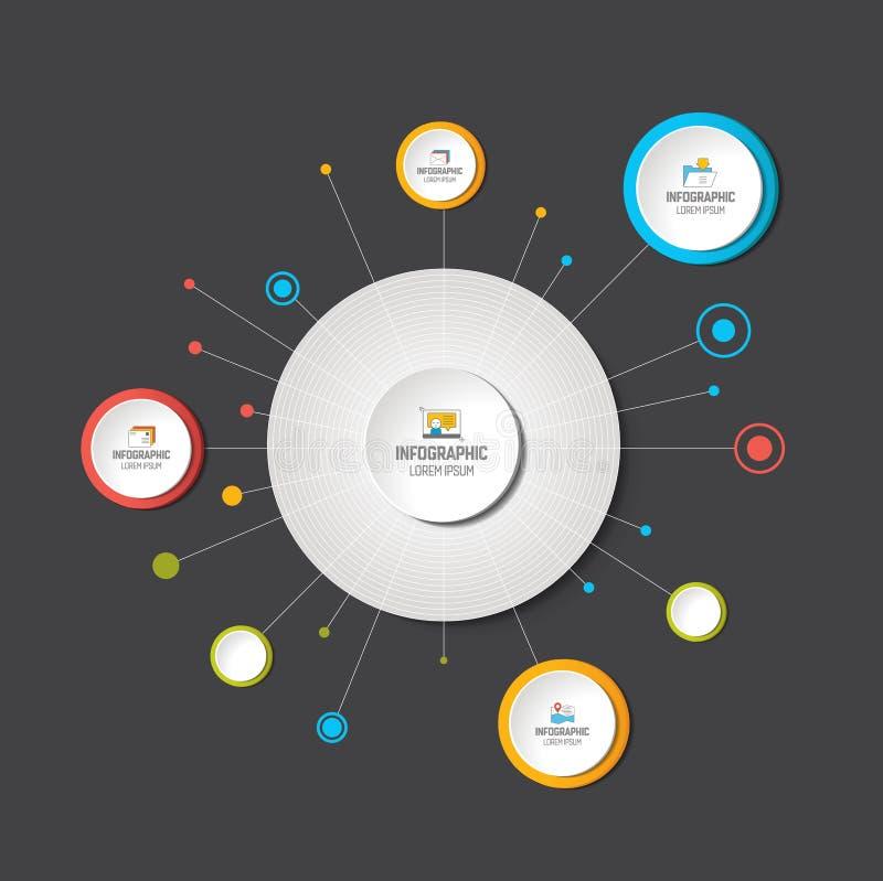 Círculo infographic Molde, rede, fluxograma, diagrama ilustração stock