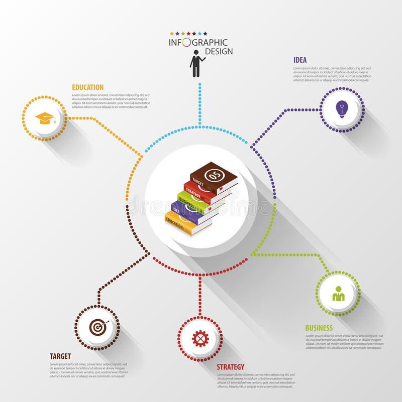 Círculo moderno de Infographics do negócio com livros Vetor ilustração do vetor