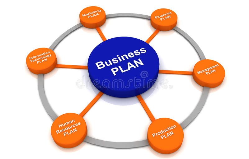 Círculo multicolor de la gestión de la carta del diagrama del concepto del plan empresarial stock de ilustración