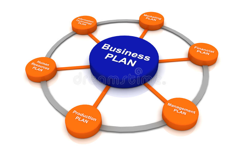 Círculo multicolor de la gestión de la carta del diagrama del concepto del plan empresarial ilustración del vector