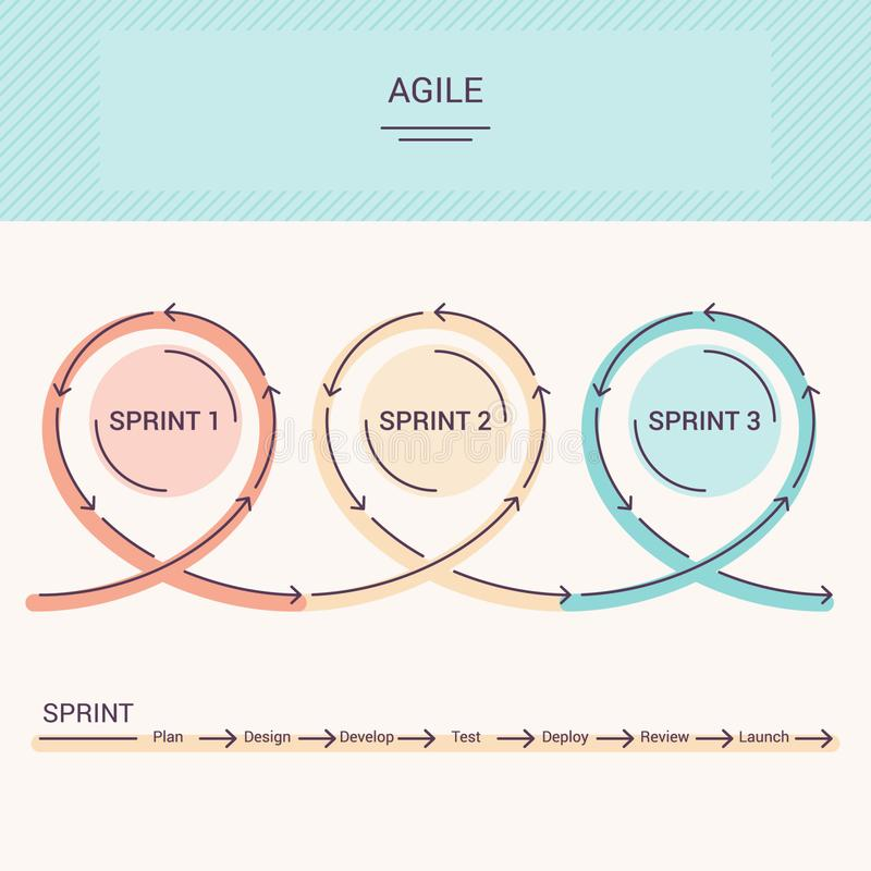 Círculos ágiles de la gestión del proyecto del vector stock de ilustración