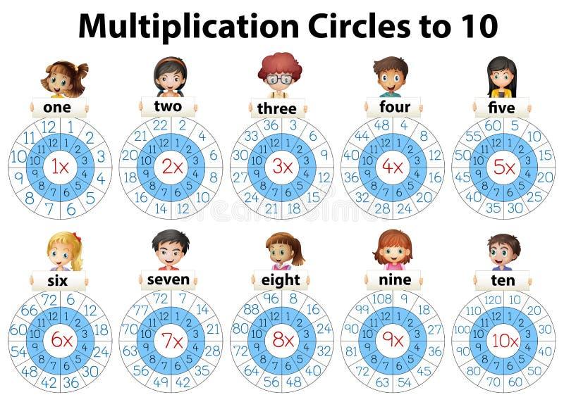 Círculos da multiplicação da matemática a dez ilustração stock