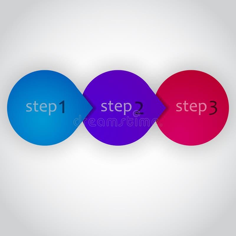 Círculos de la flecha del paso siguiente. Diseño del vector libre illustration