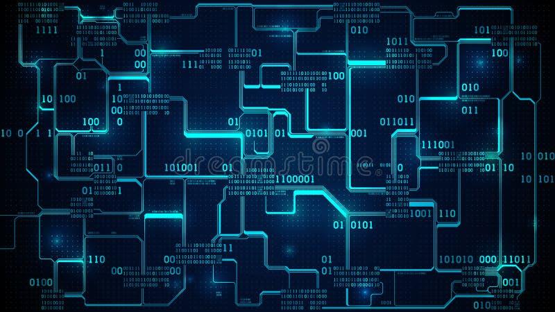 Código binário abstrato de placa de circuito eletrônico, rede neural e dados grandes - inteligência artificial, fundo da matriz c ilustração do vetor