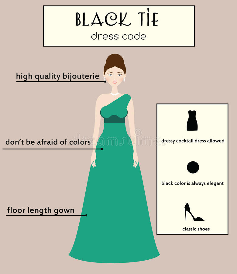Código de vestimenta da mulher infographic Traje de cerimônia Fêmea em nivelar o vestido longo ilustração stock