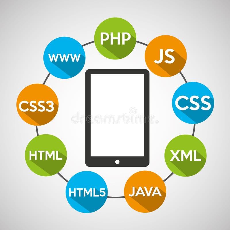 Código fuente de programación del smartphone de los lenguajes ilustración del vector