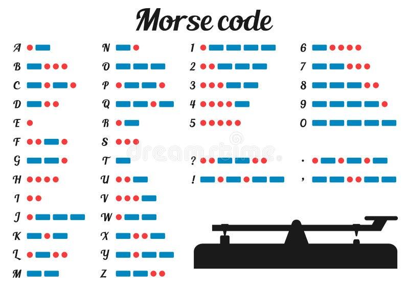 Código Morse ilustração stock