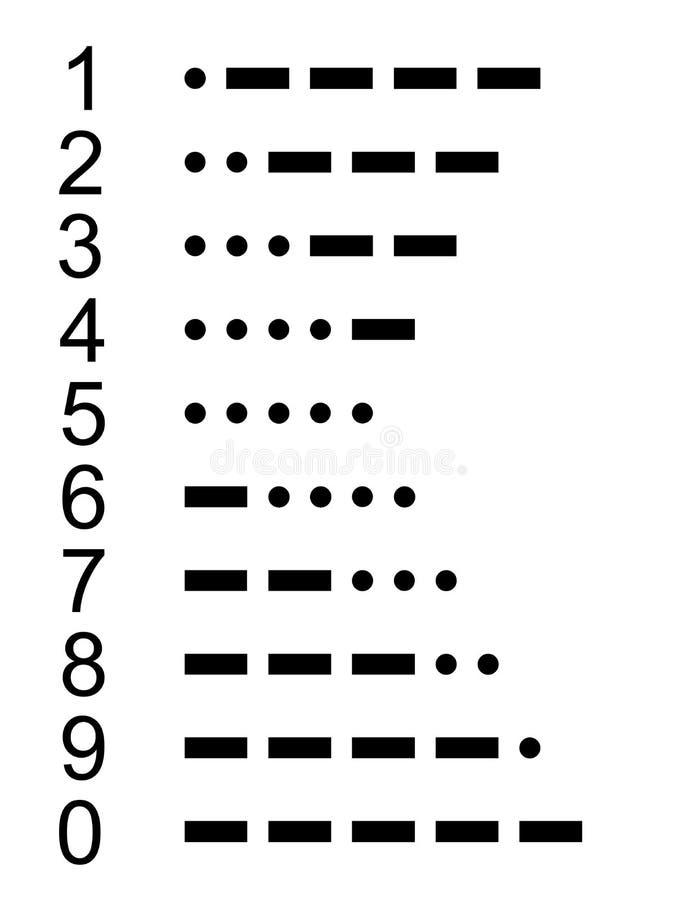 Código Morse número 0-9 stock de ilustración
