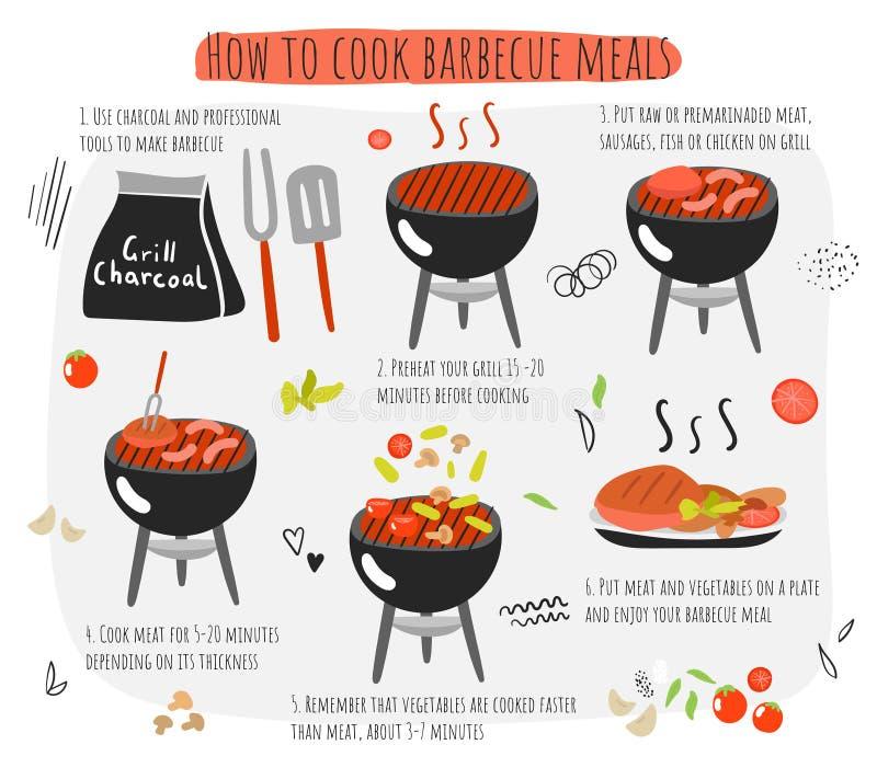C?mo cocinar la carne de la barbacoa, gu?a de las verduras, instrucciones, pasos, infographic Ejemplo con la carne stock de ilustración
