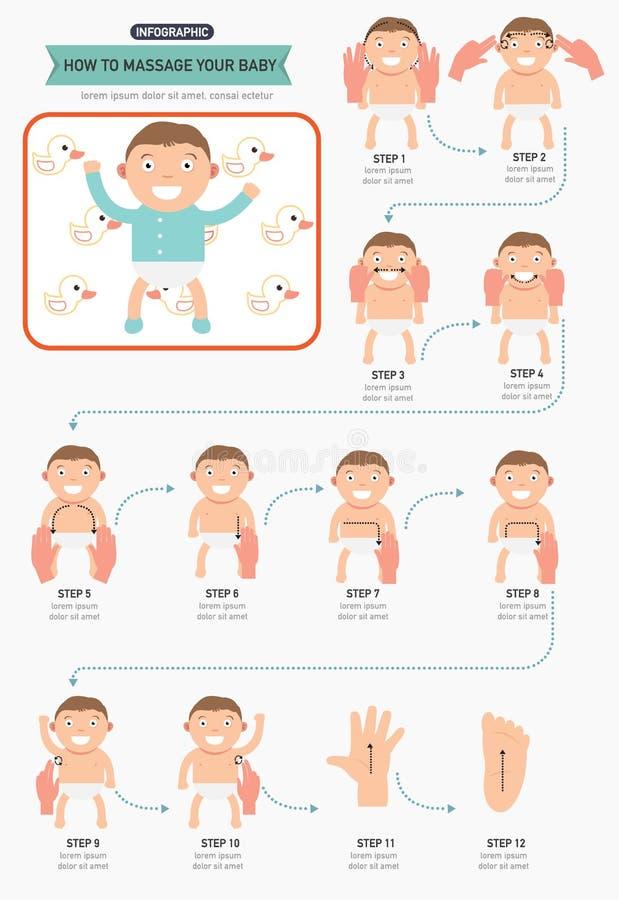 Cómo dar masajes a su bebé infographic libre illustration
