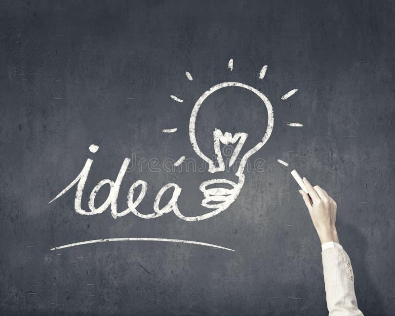 Cómo encontrar buena idea libre illustration