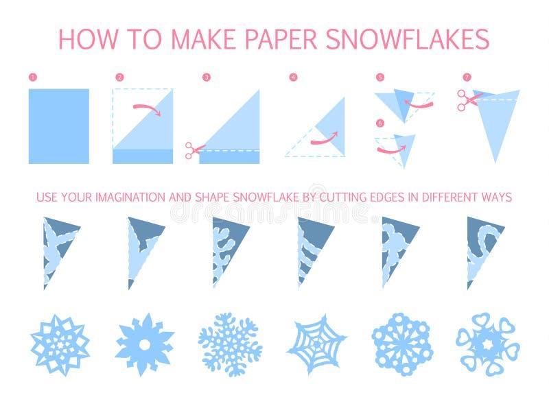 Cómo hacer la Navidad el copo de nieve blanco de diversa forma diy ilustración del vector