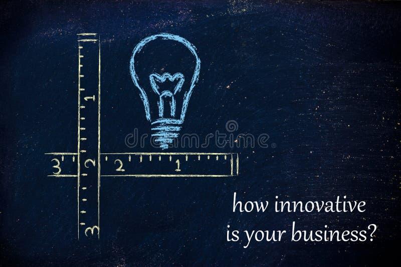 ¿Cómo innovador es su negocio? imágenes de archivo libres de regalías