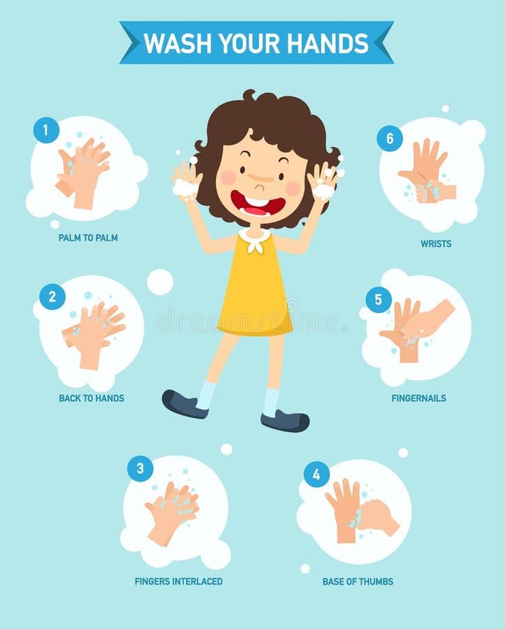 Cómo a las manos que se lavan correctamente infographic, libre illustration
