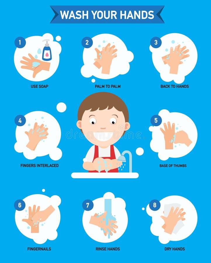 Cómo a las manos que se lavan correctamente infographic libre illustration