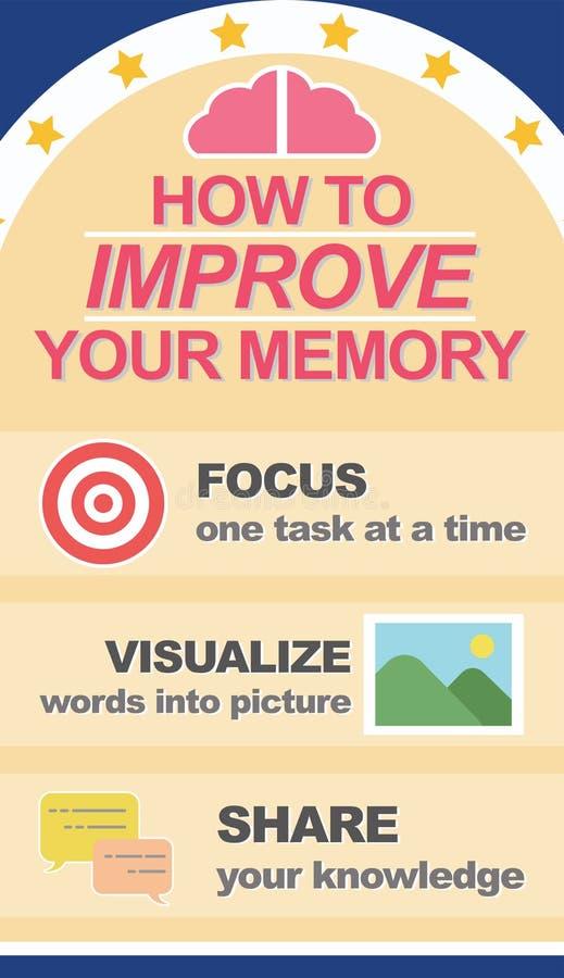 Cómo mejorar su memoria y el aprendizaje de la insignia infographic de la bandera ilustración del vector