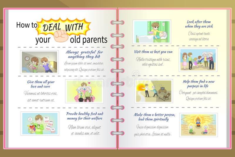 Cómo ocuparse de sus viejos padres padre y de la información de la historieta de la madre stock de ilustración